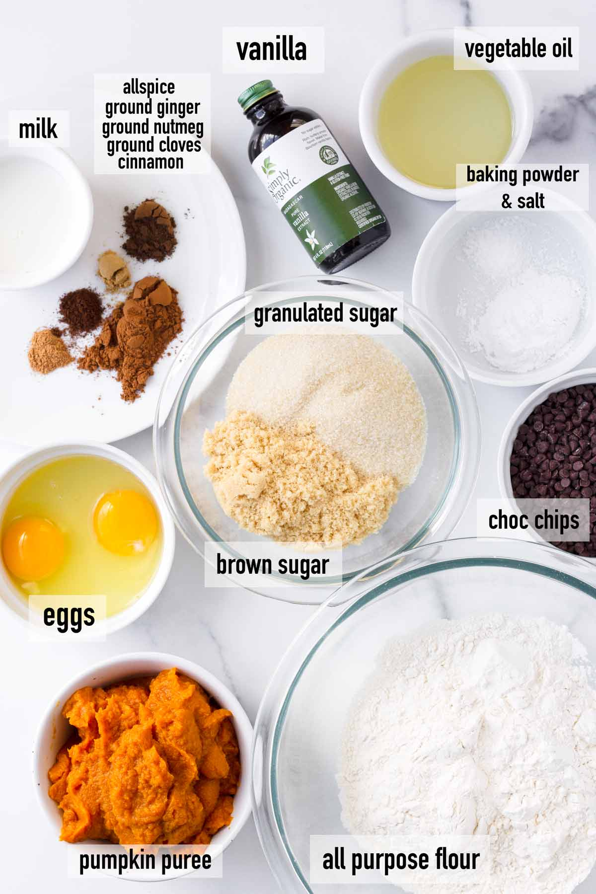 labeled ingredients to make quick bread